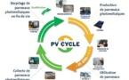 EC SOLAR SAS  point de collecte pour recyclage de panneaux photovoltaïques agréés PV CYCLE