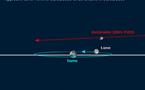 Un astéroïde passera entre la Terre et la Lune mardi prochain