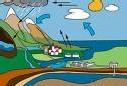Le cycle de l'eau (cycle 2 et 3)