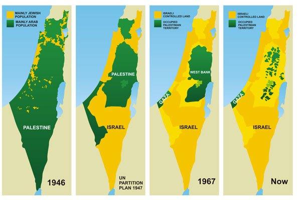 De l'antisémitisme, de l'antisionisme, d'Israël et de la Palestine